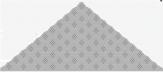 Mønster i Excel