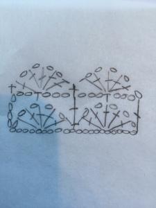 BIlde mønster åpent skjell mønster