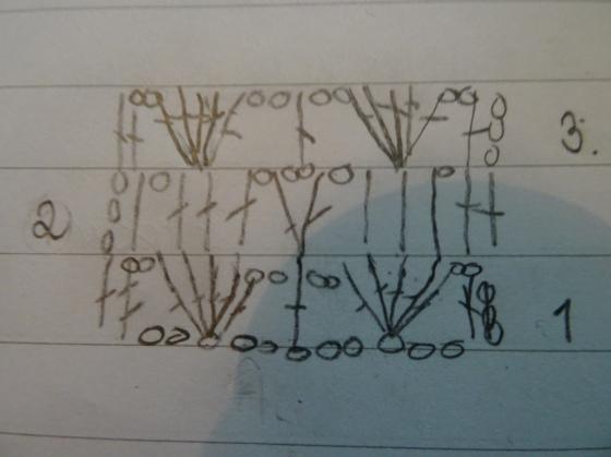 Mønster grønn poncho.JPG